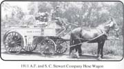 1911_horse_drawn_wagon.jpg